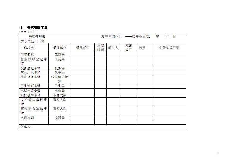 超市开店管理表格.pdf