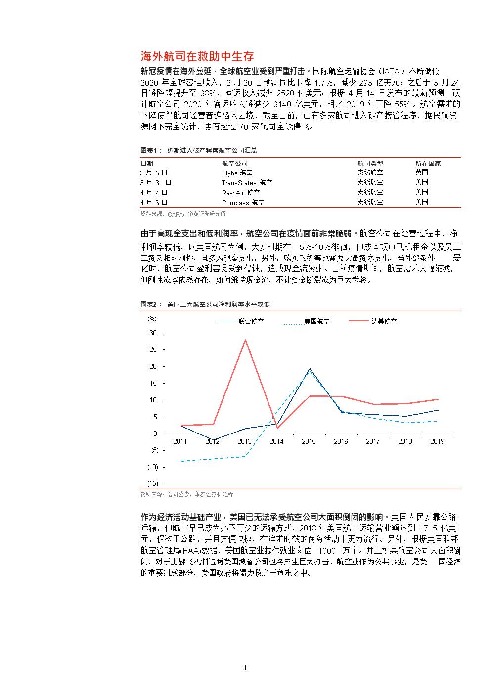 疫情对航空公司的影响分析.docx