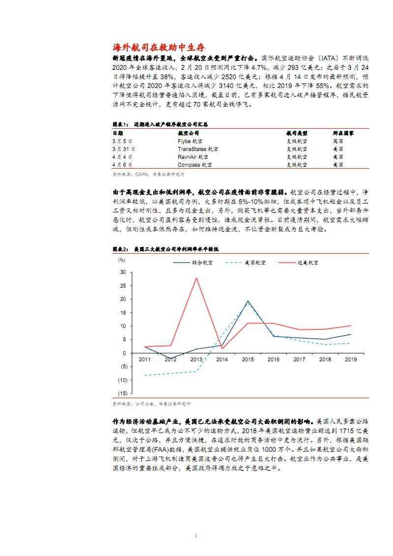 疫情对航空公司的影响分析.pdf