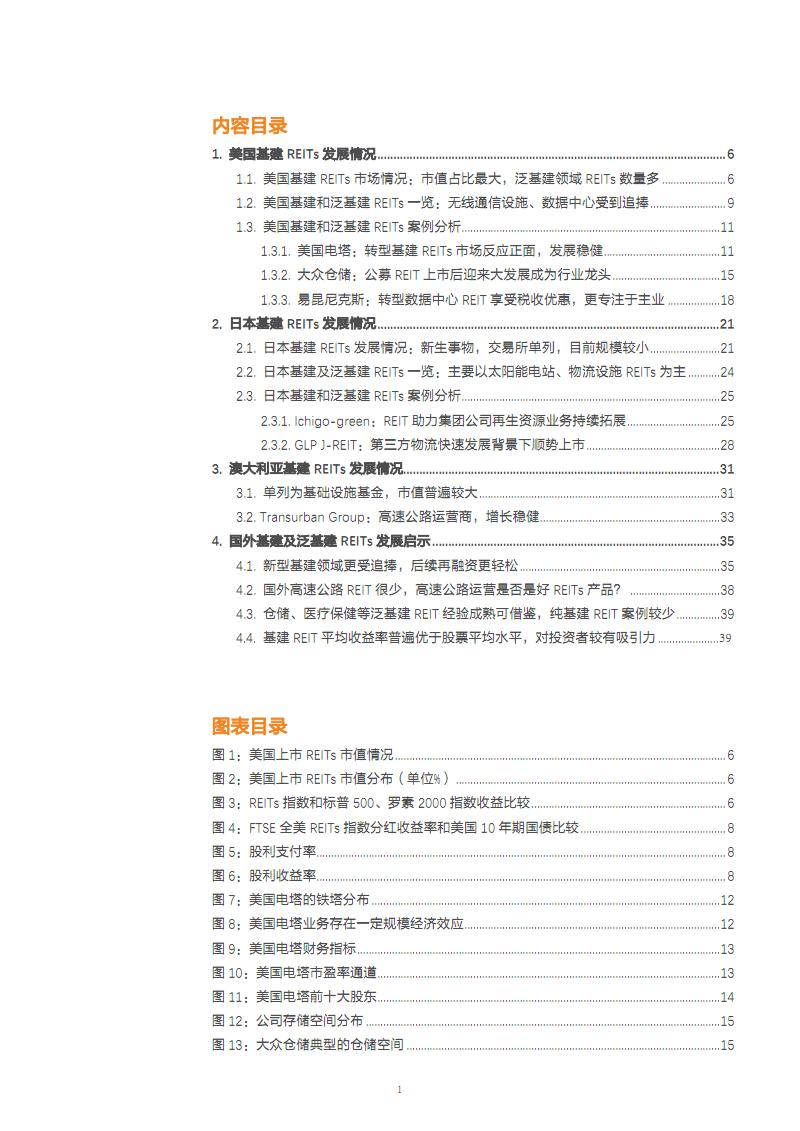 对比全球各国基建REITs发展来看我国REITs的发展方向.pdf