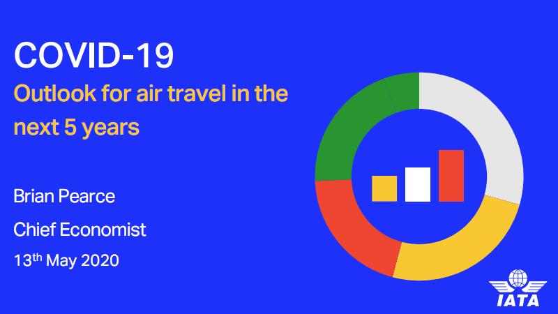 未来五年航空旅行前景.pdf
