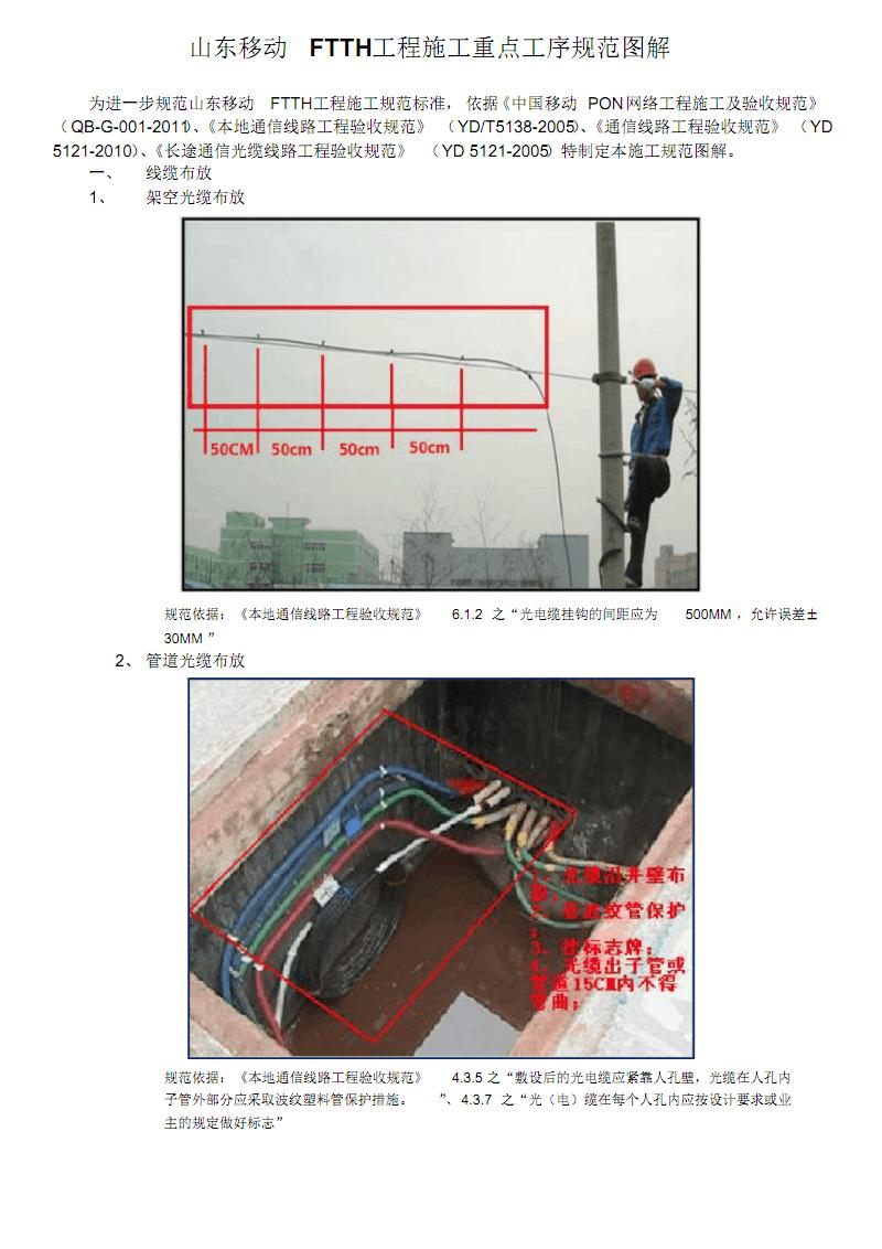 山东移动ftth工程施工规范图解.pdf 7页图片