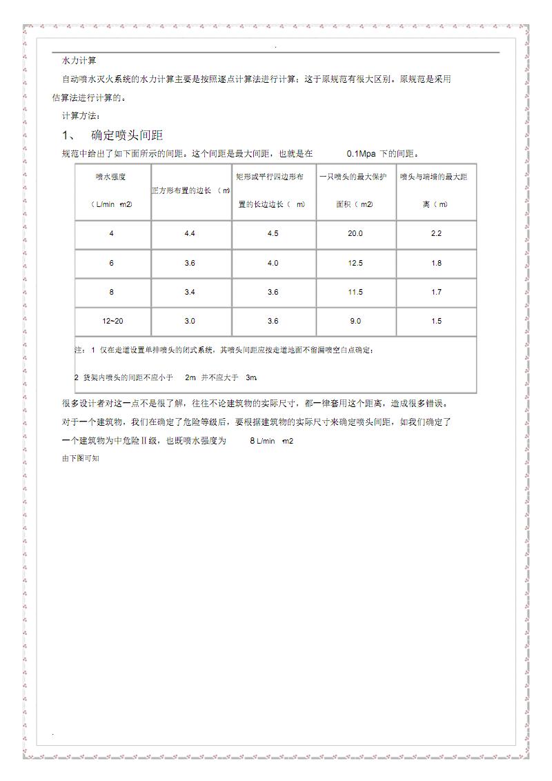 喷淋水力计算.pdf