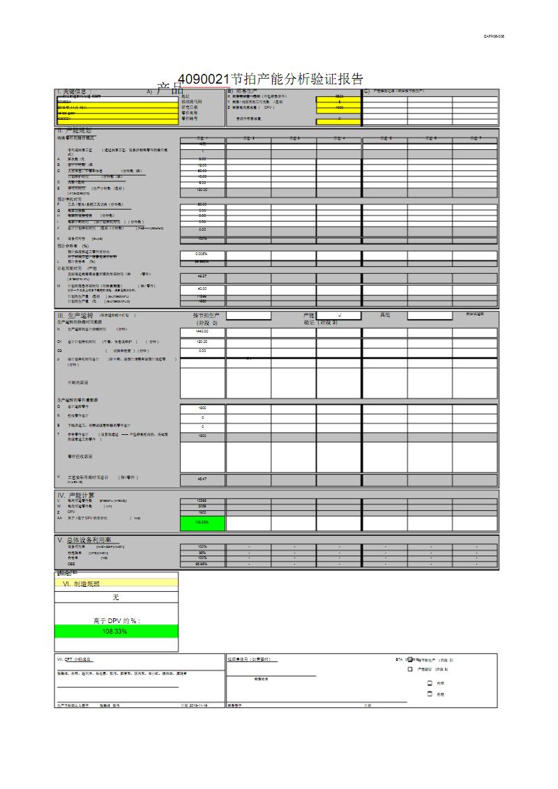 节拍产能分析验证报告.pdf