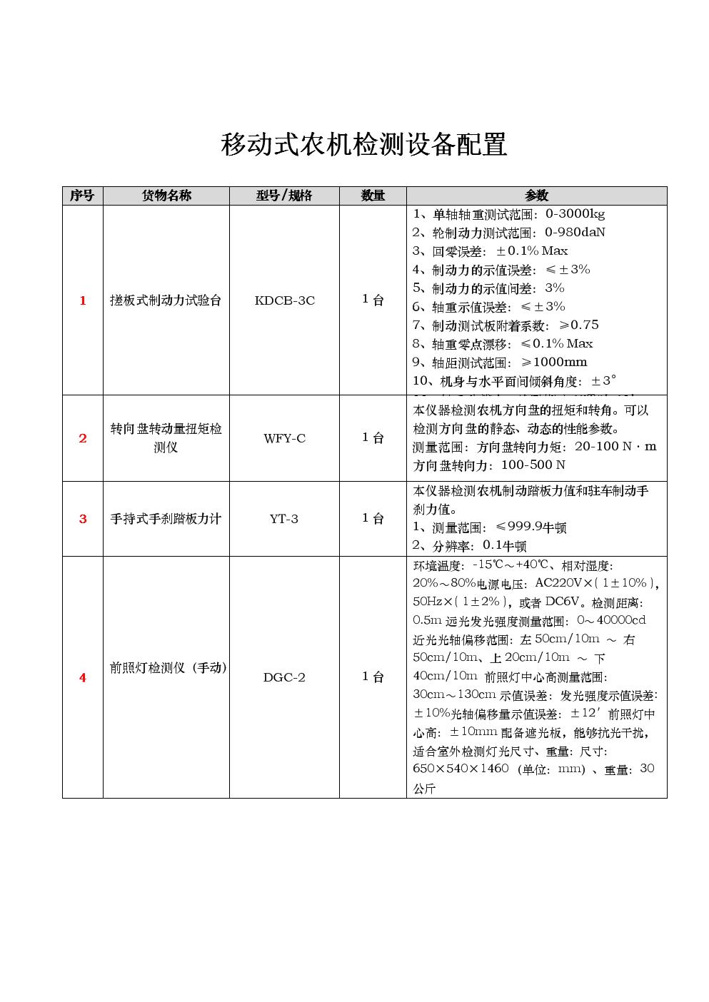 移动式农机检测设备配置.doc