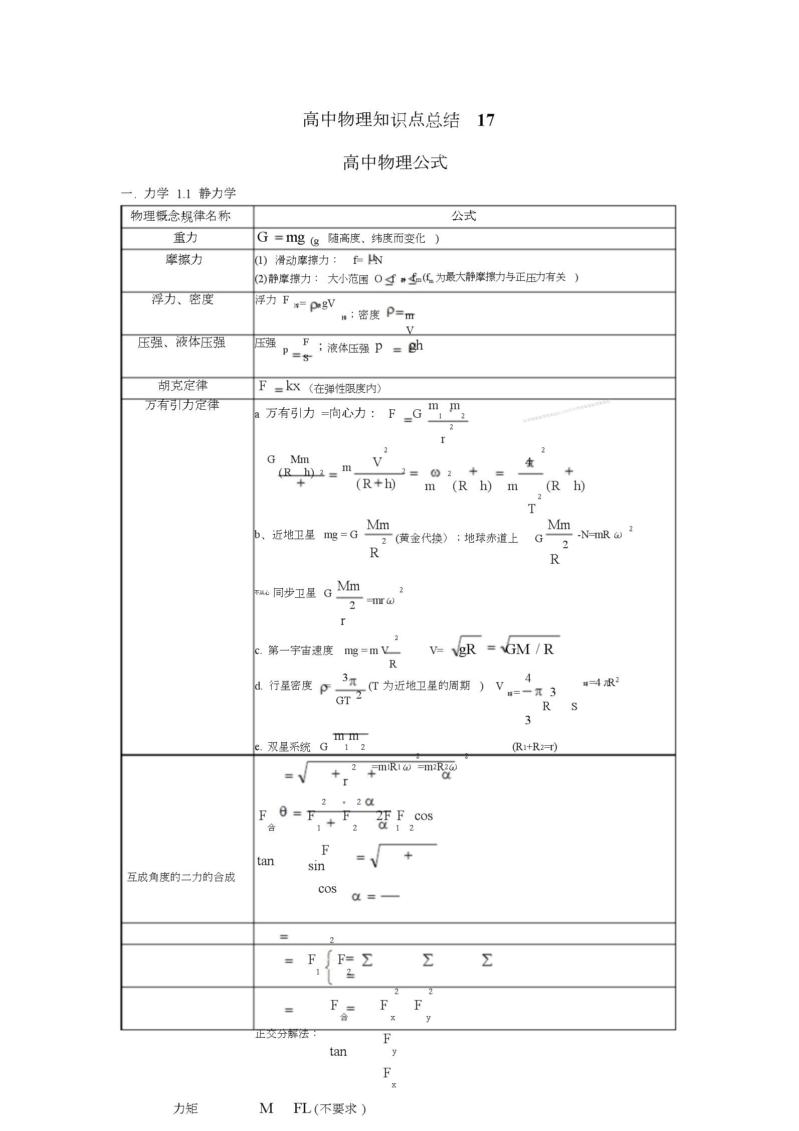 高中物理知识点总结17高考物理公式大全.doc