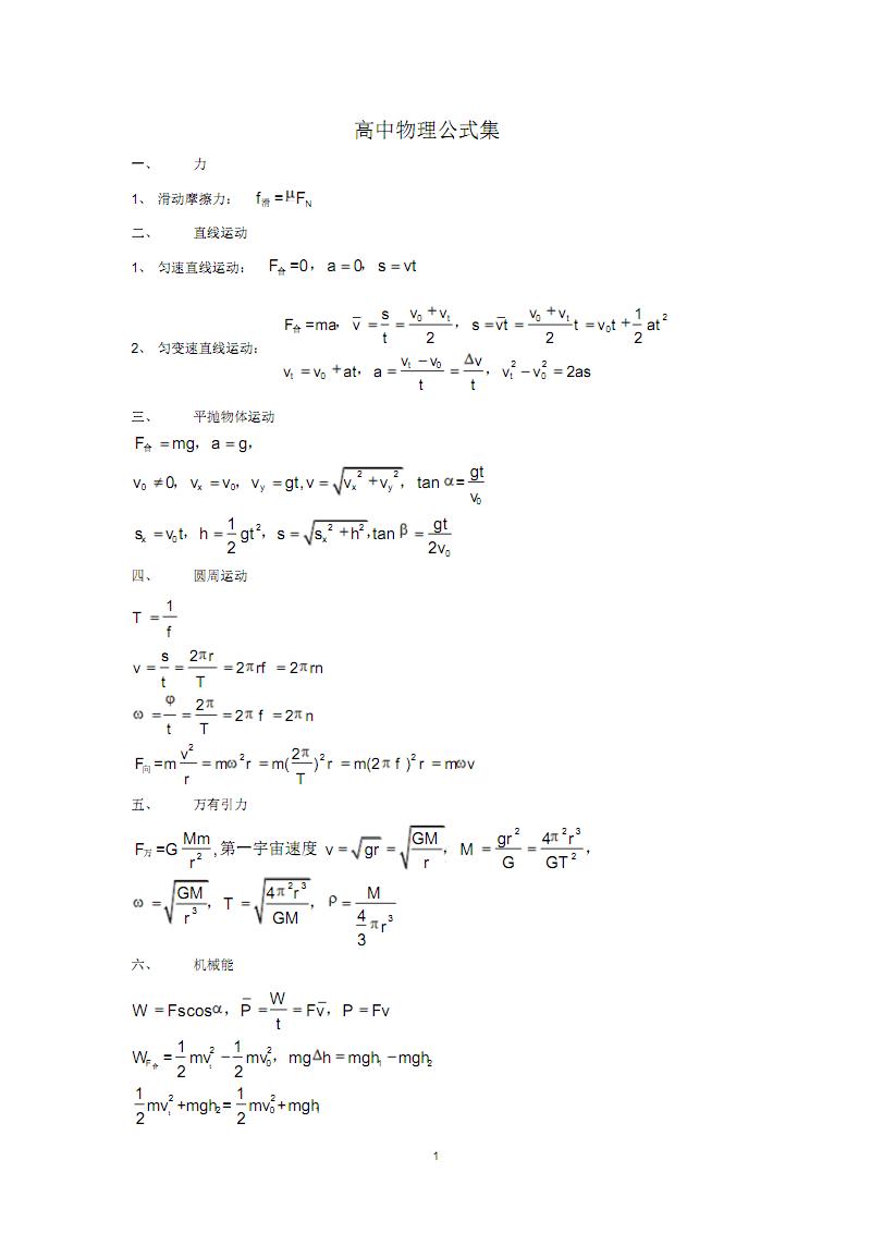 高中物理公式集.pdf