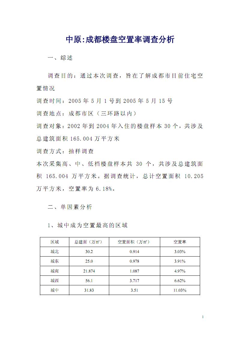 中原空置率分析.pdf