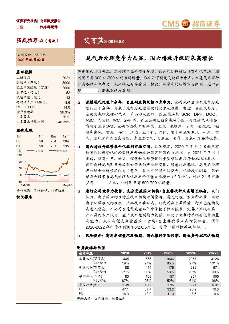 艾可蓝-市场前景及投资研究报告-尾气后处理竞争力,国六排放升级.pdf