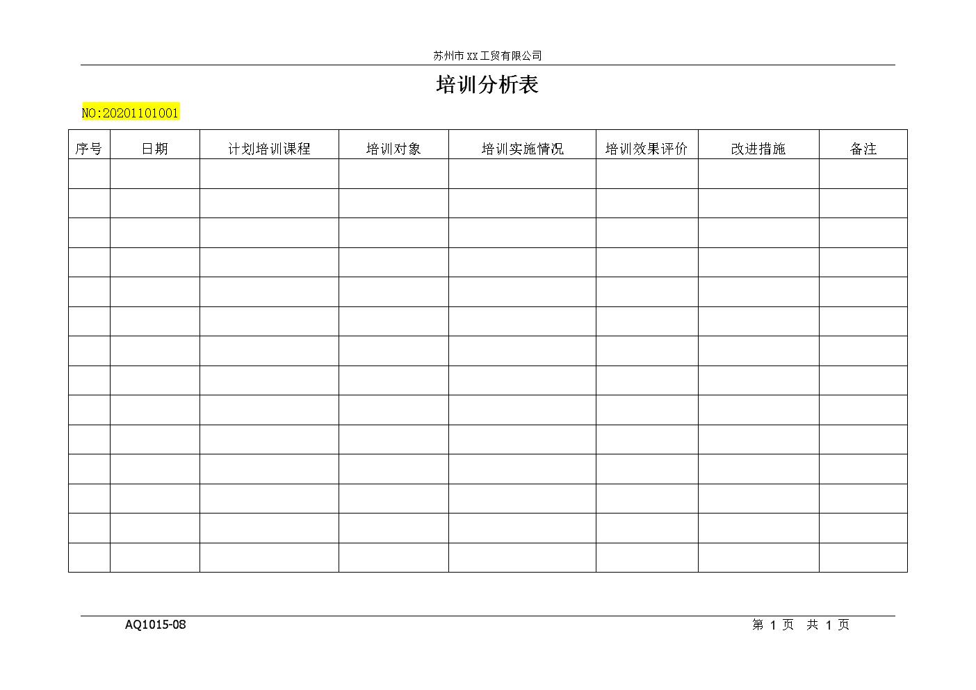 XX工贸有限公司培训分析表.doc