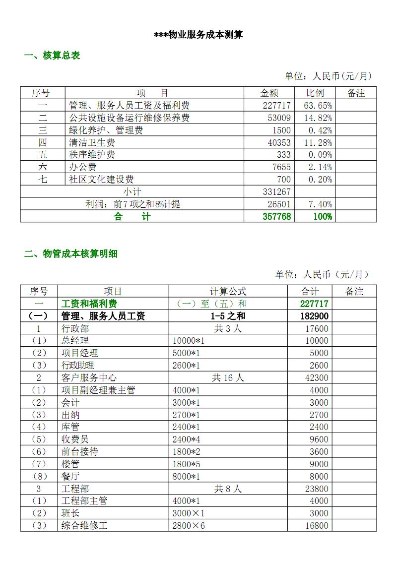 物业服务成本测算表资料整理.pdf