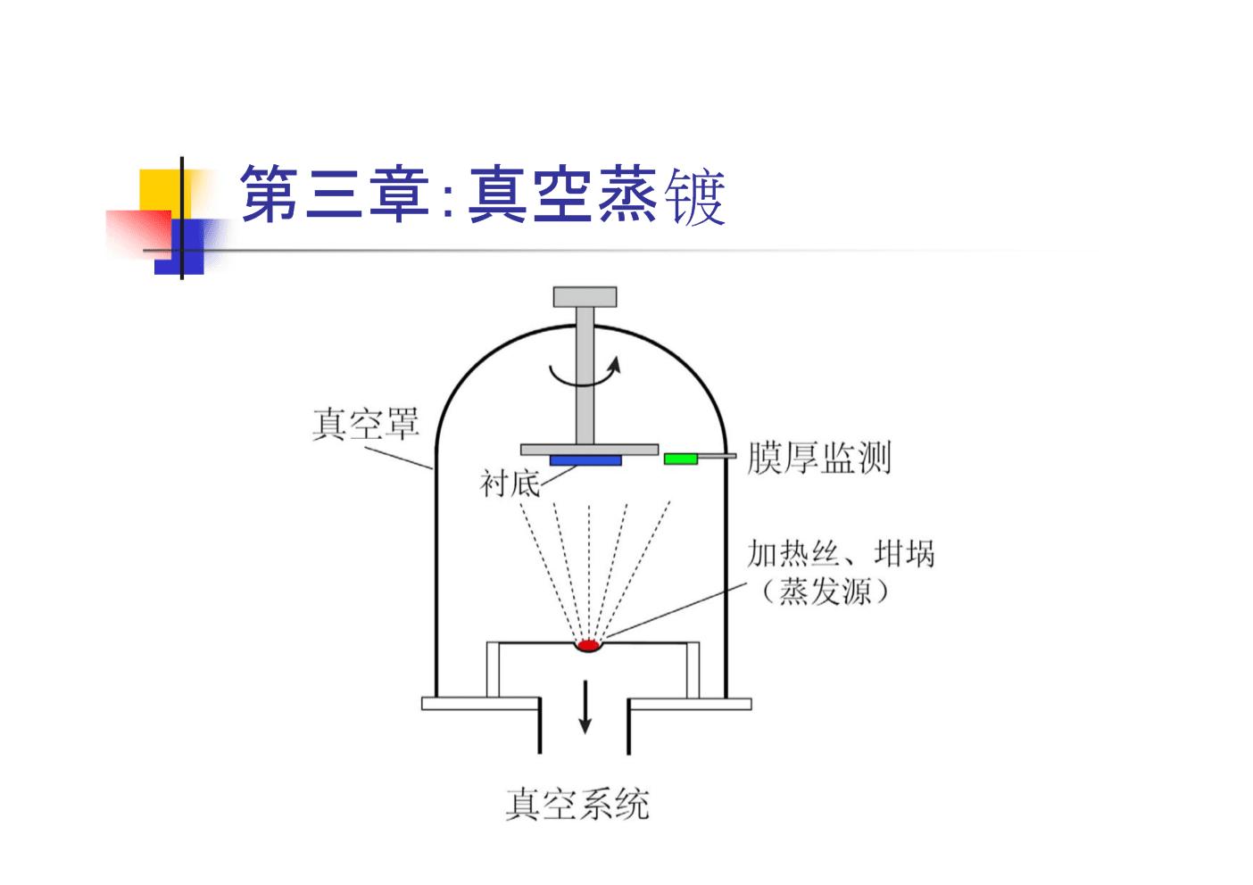 pet膜阻燃报告_耐高温阻燃纤维制成的阻燃面料_阻燃镀铝膜