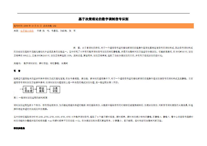 基于决策理论的数字调制信号识别.pdf