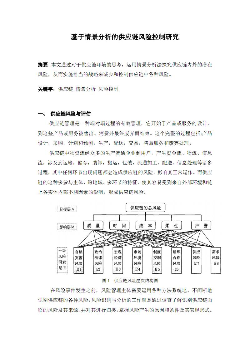 基于情景分析的供应链风险控制研究.pdf