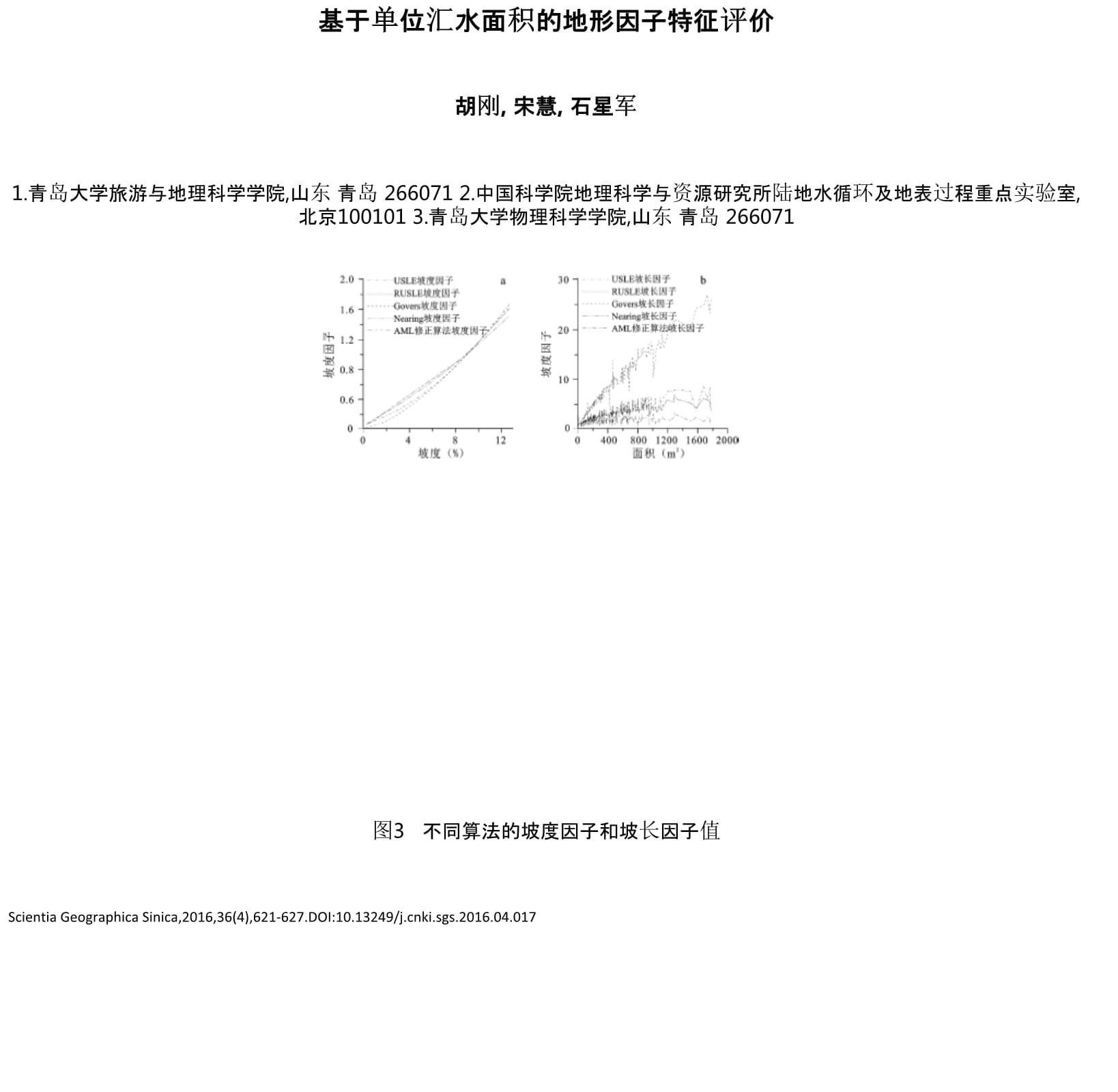 基于单位汇水面积的地形因子特征评价.ppt