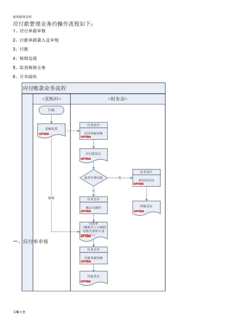 用友应付管理系统操作流程.pdf