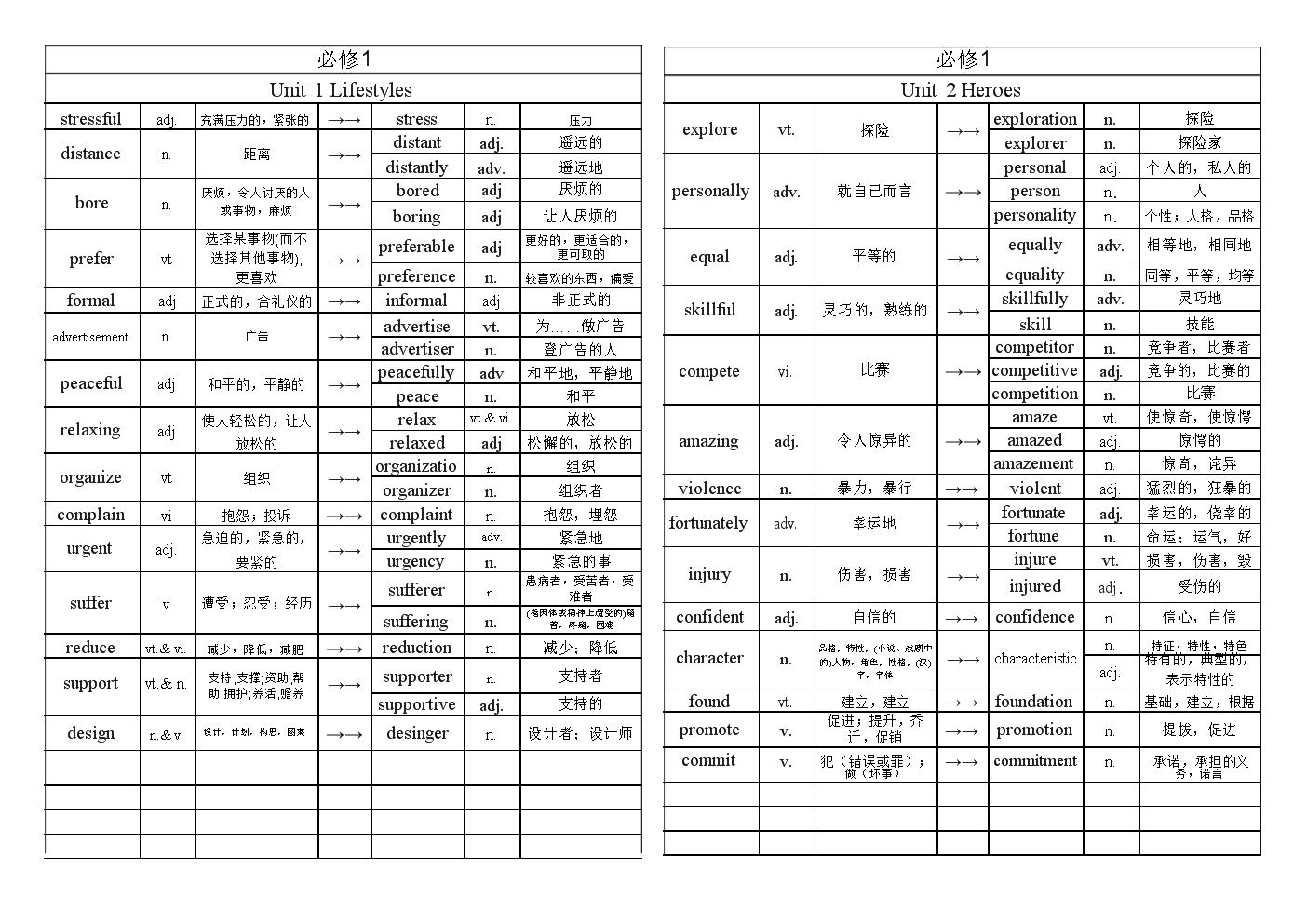 北師大舊版詞性轉換.doc