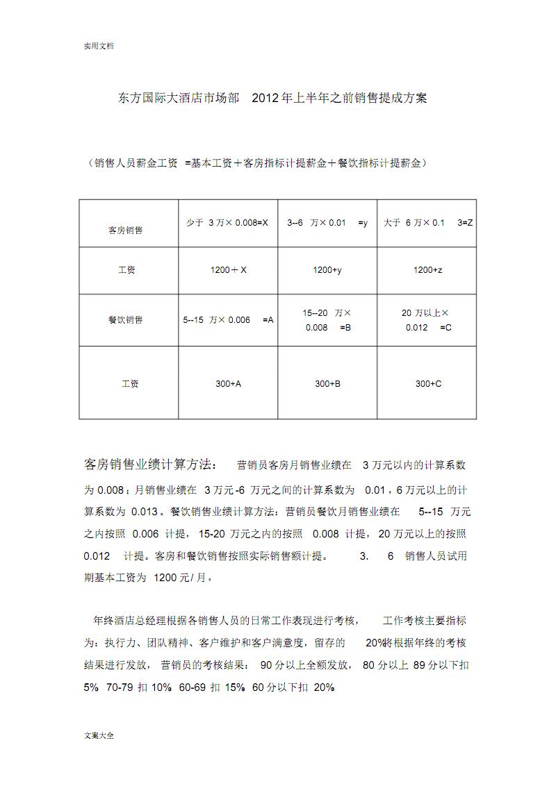 各酒店销售提成方案设计.pdf