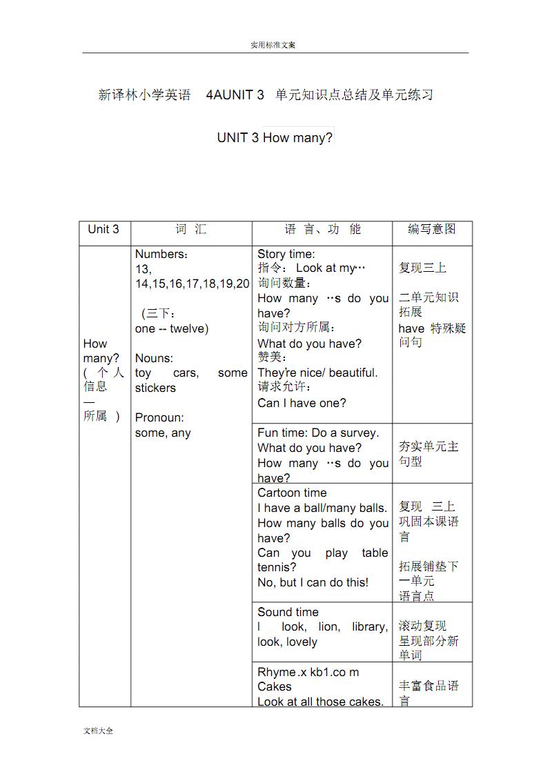 【个人精心制作】新译林小学英语4AUNIT3单元知识点总结材料及单元练习.pdf