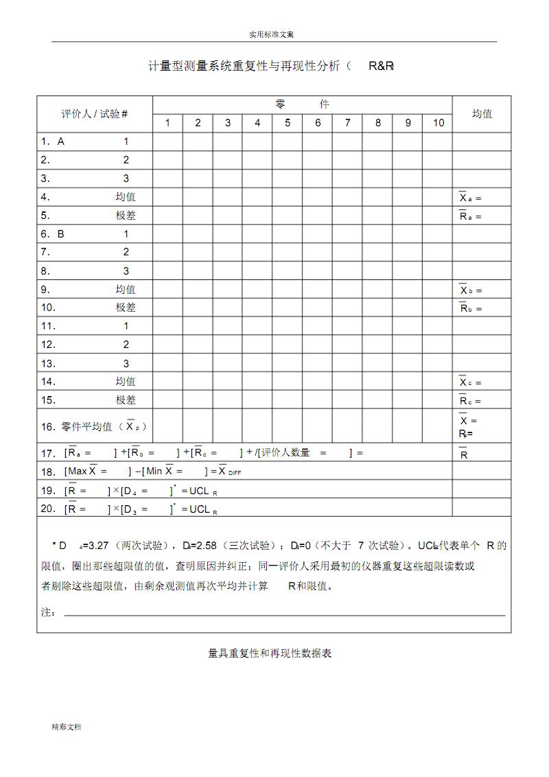 测量系统重复性与再现性分析报告报告材料.pdf