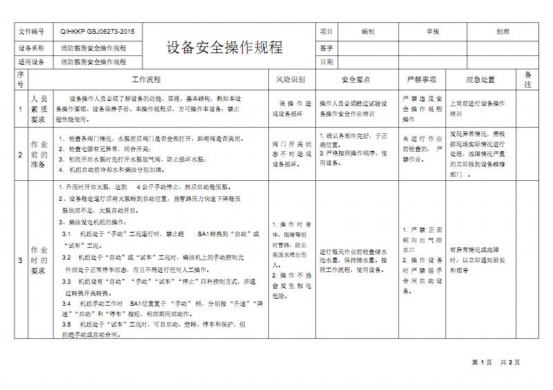 消防泵房安全操作規程.pdf
