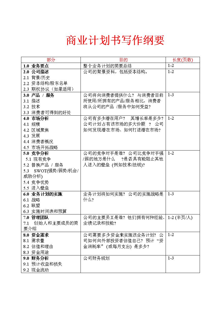 最新商业计划书写作纲要.doc