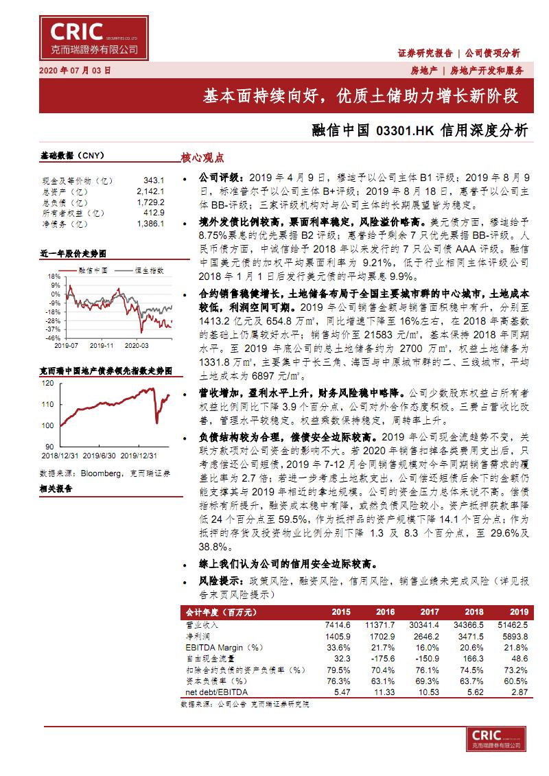 融信中国-市场前景及投资研究报告-基本面持续向好,优质土储助力增长.pdf