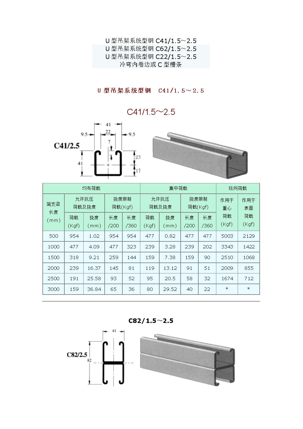 U型吊架型鋼和C型槽條規格.doc