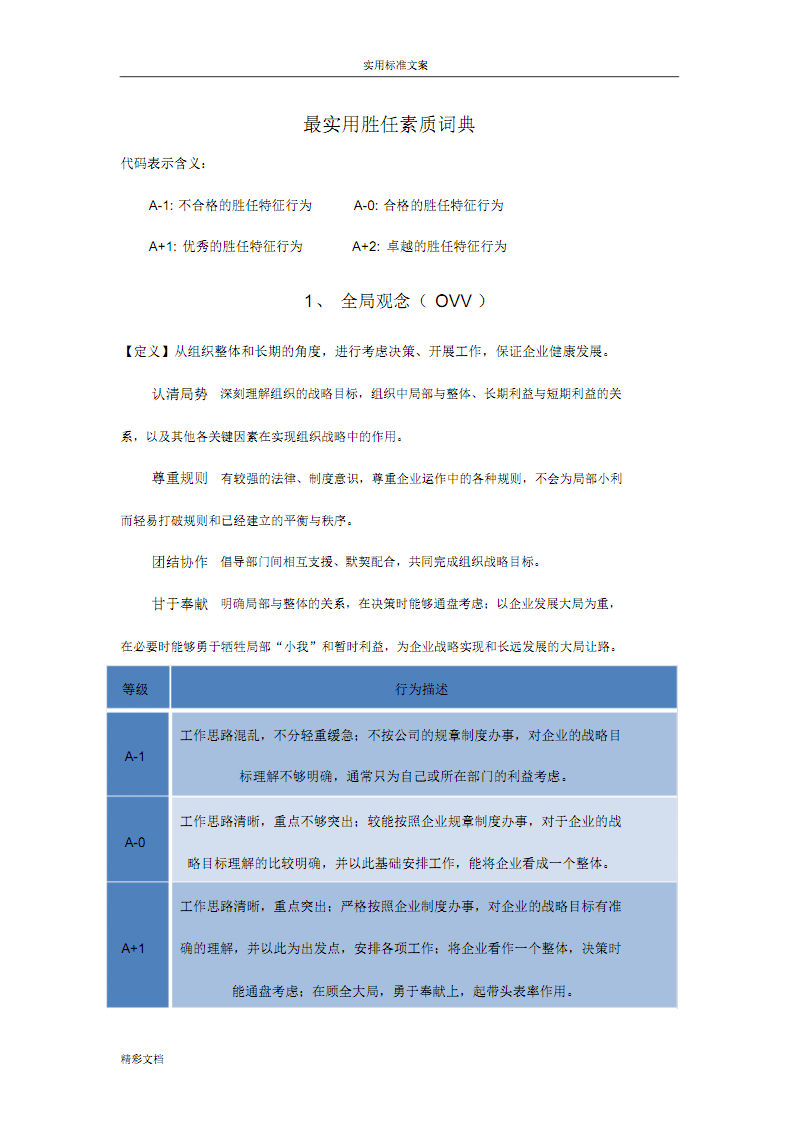 免费最实用地胜任力词典.pdf