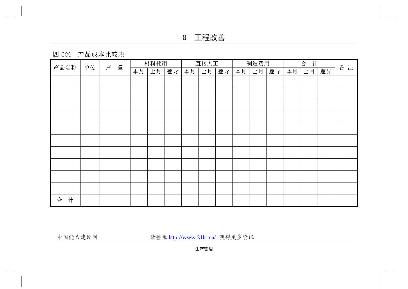企业管理表格  生产管理G横表格.doc