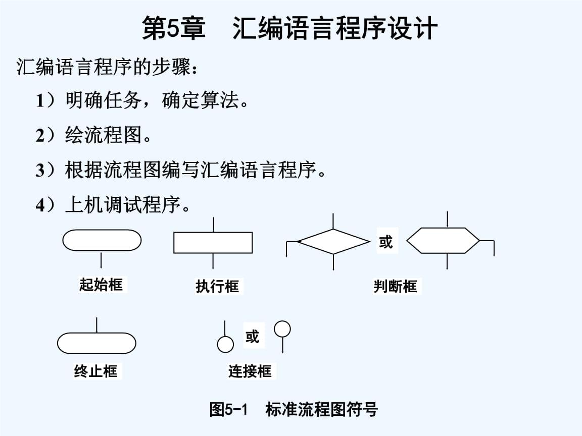 微处理器原理及应用  第五章 汇编语言程序设计.ppt