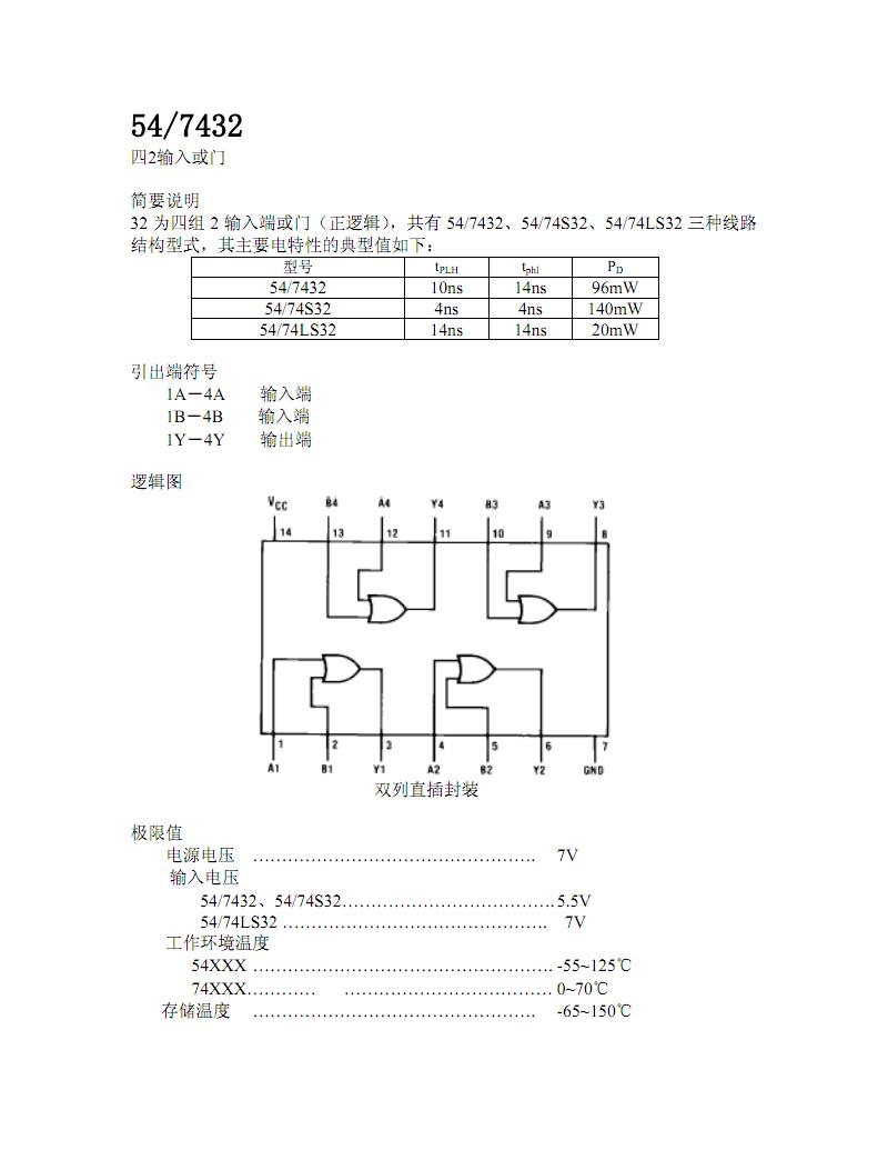 7432-5432四二输入或门.pdf