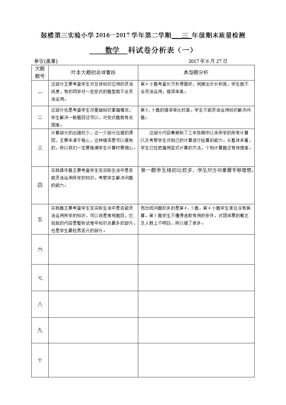数学 科试卷分析表.doc