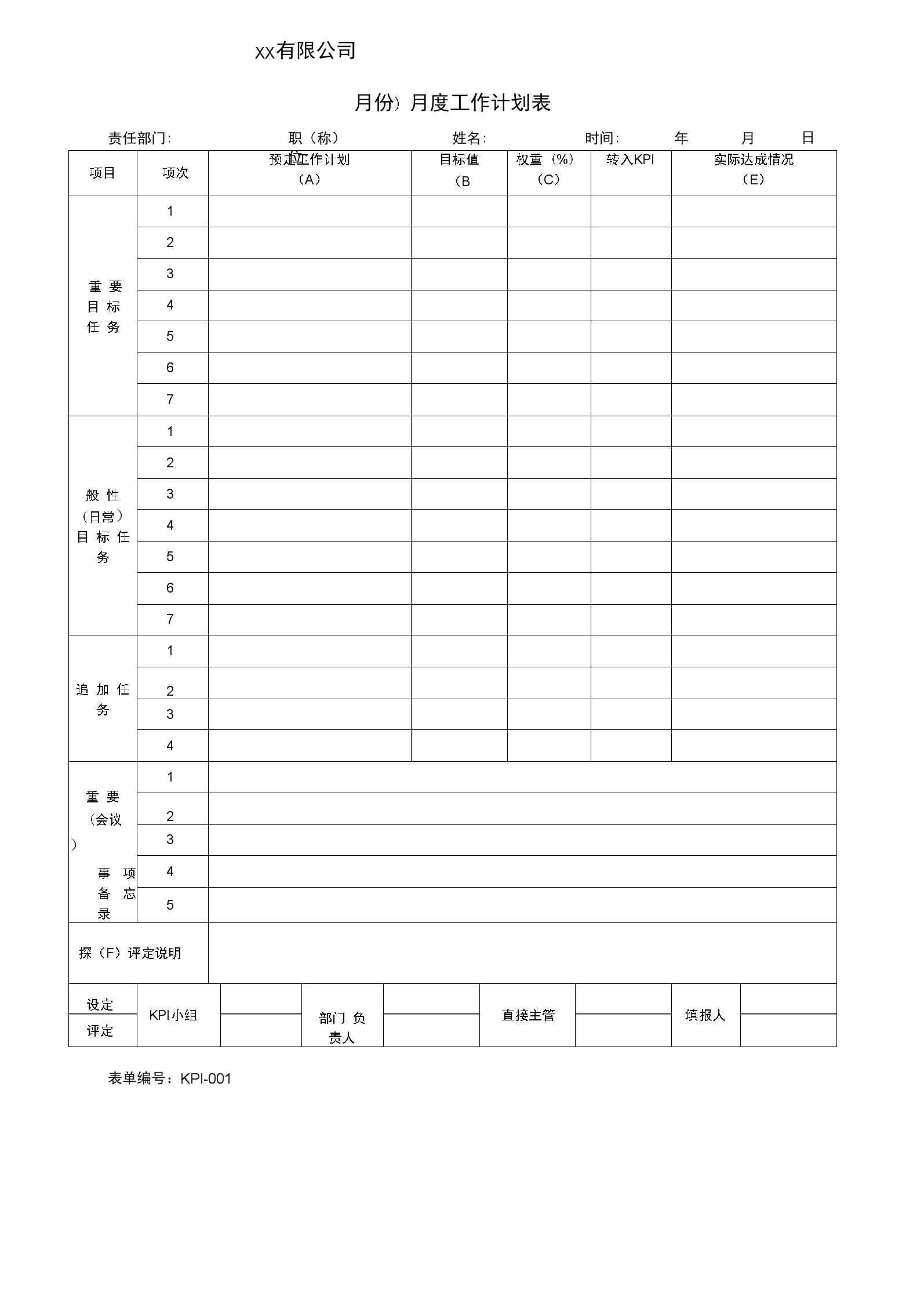 某化妆品有限公司KPI各式表单.docx