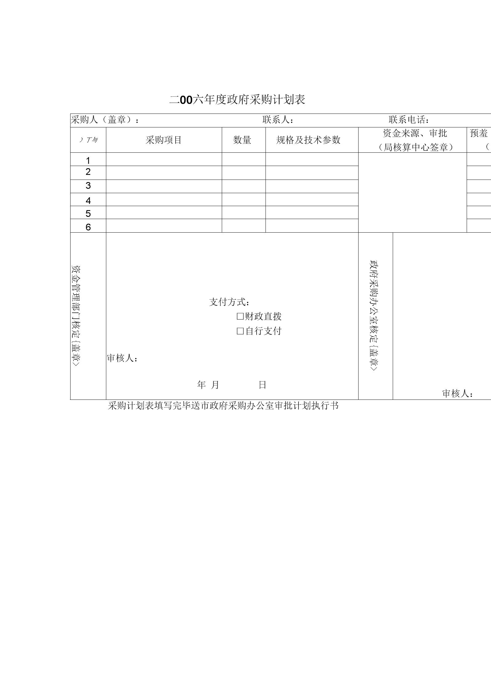 某年度政府采购计划表.docx