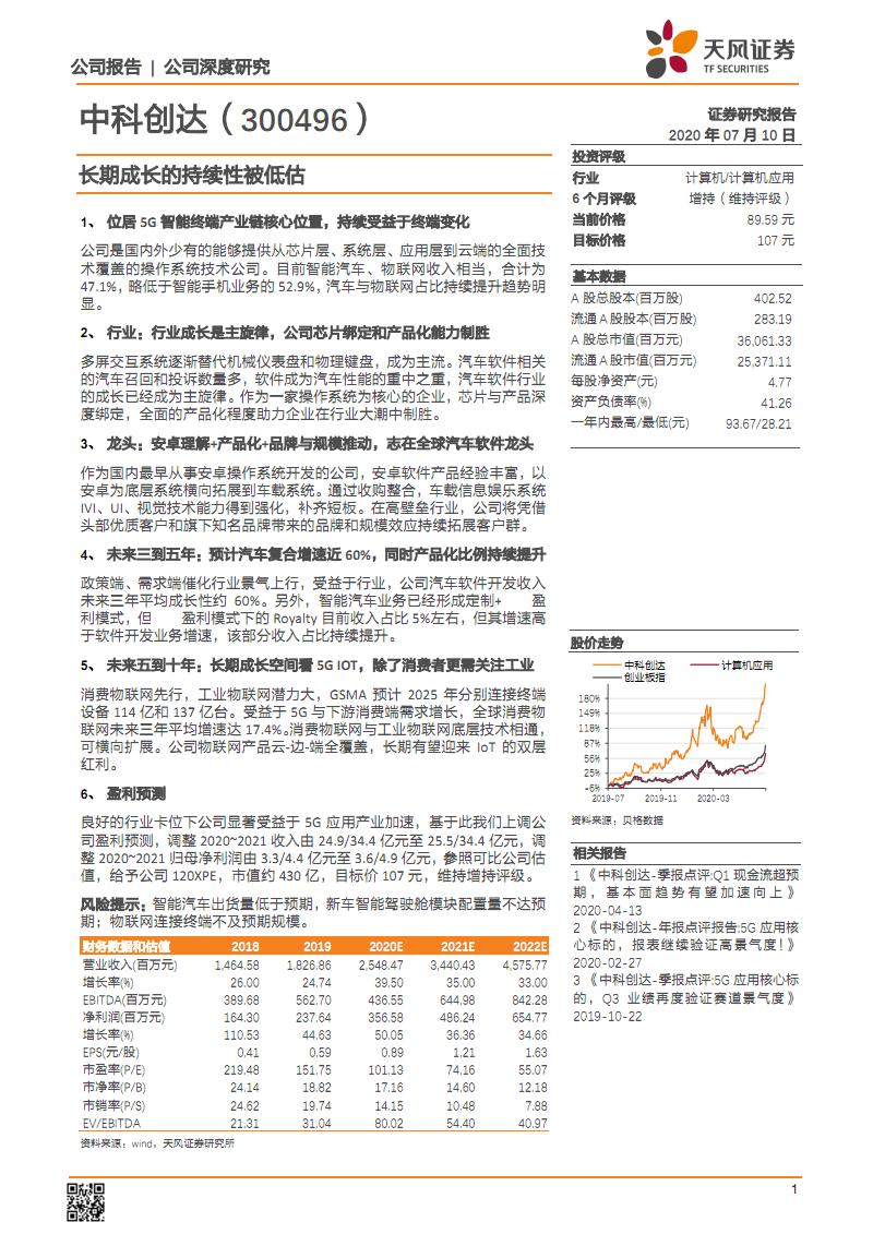 中科创达-市场前景及投资研究报告:长期成长的持续性.pdf