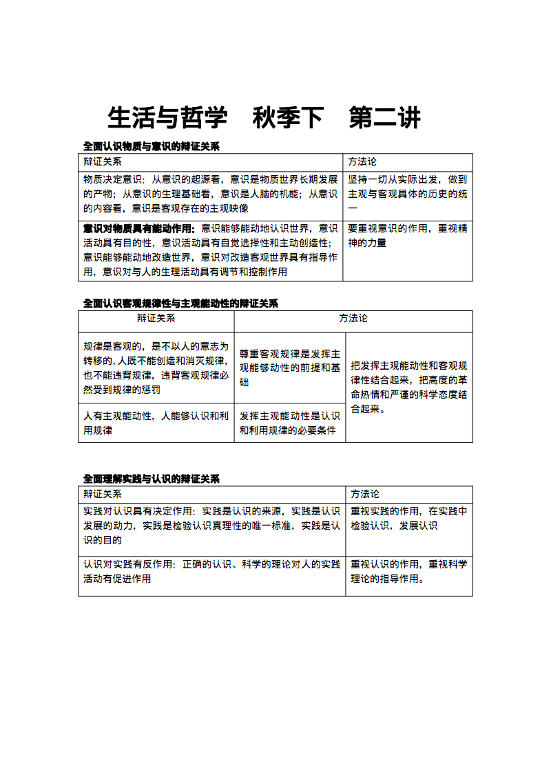 12.5 秋季下 哲学第二讲.pdf