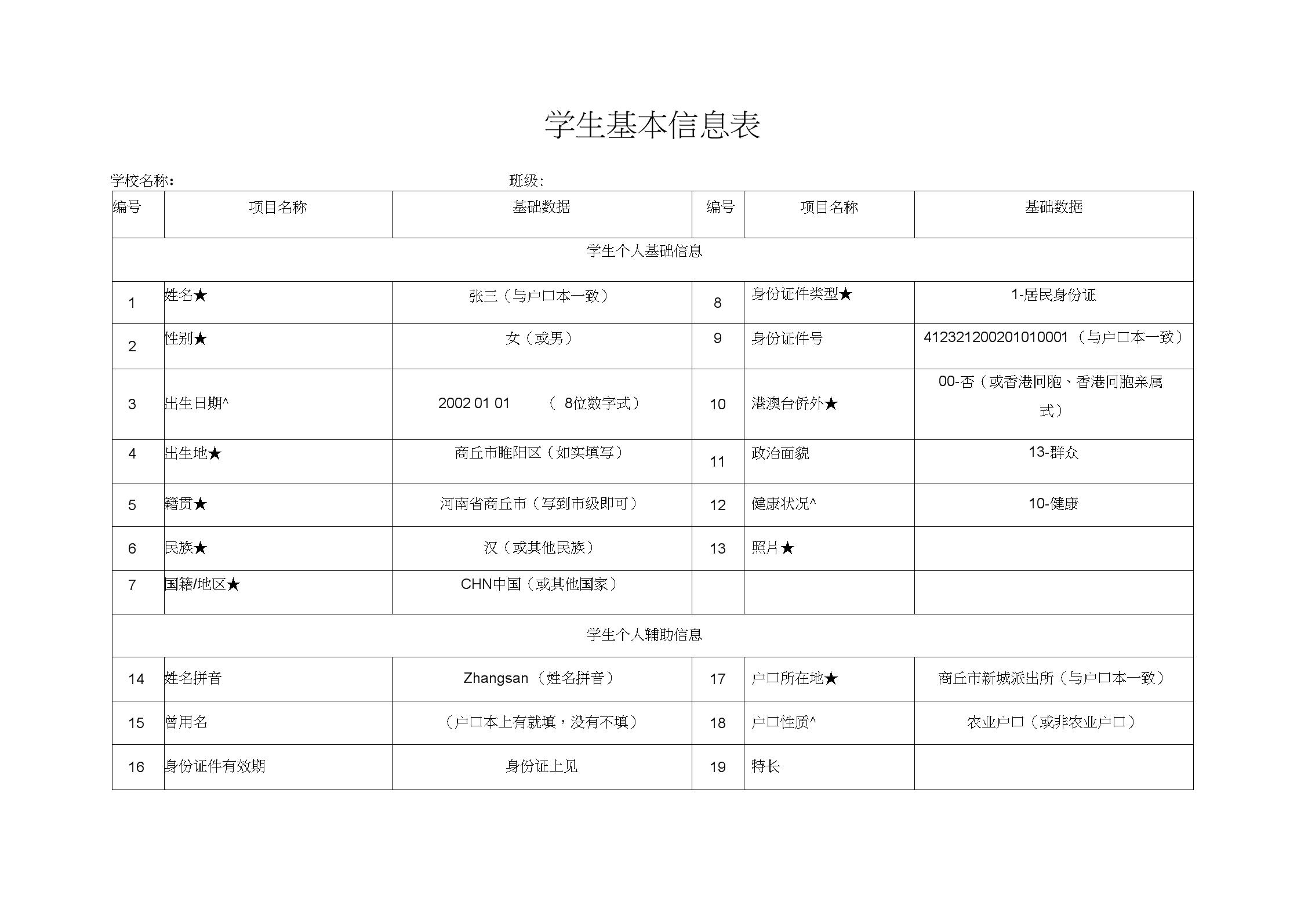 【学生基本信息表】样本填写规范.docx