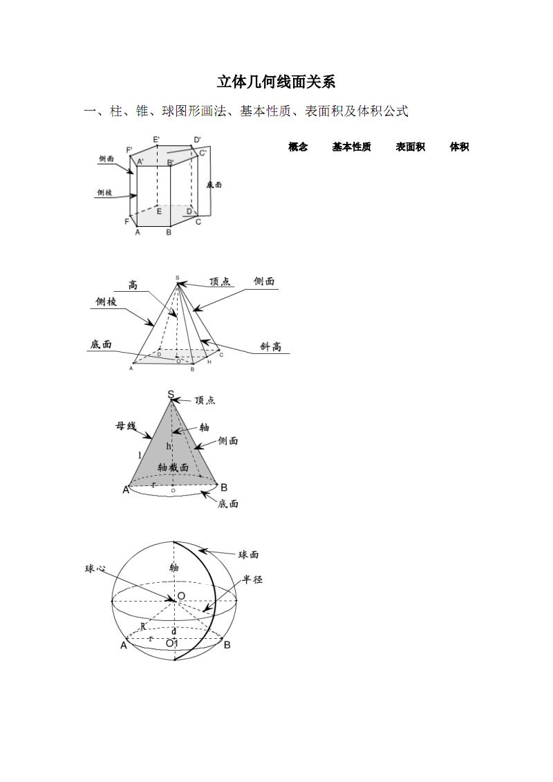 立体几何线面关系经典.pdf