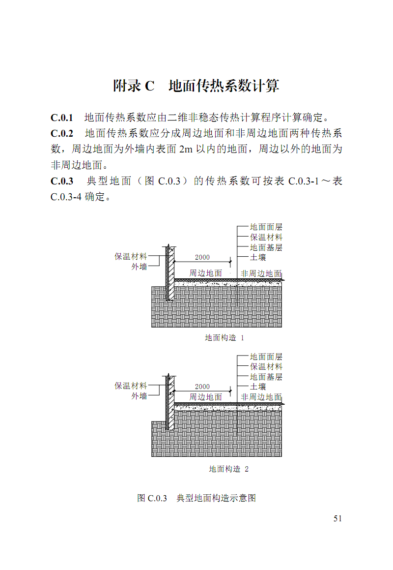 居住建筑节能设计地面传热系数计算、建筑遮阳系数的简化计算.pdf