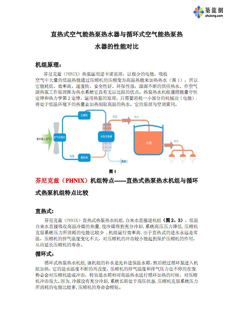 直热式空气能热泵热水器与循环式空气能热泵热水器性能对比.pdf