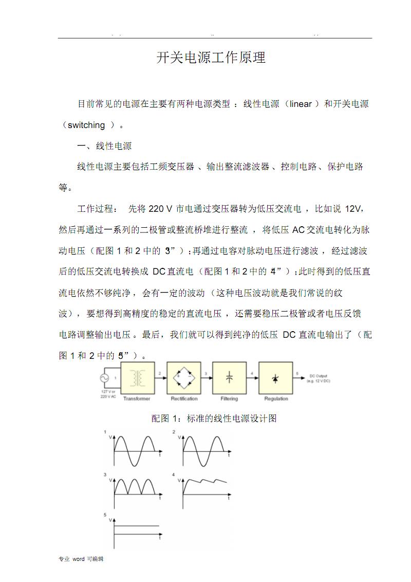 開關電源工作原理.pdf