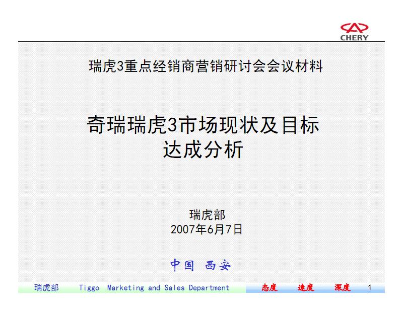 奇瑞瑞虎3市場現狀簡版.pdf