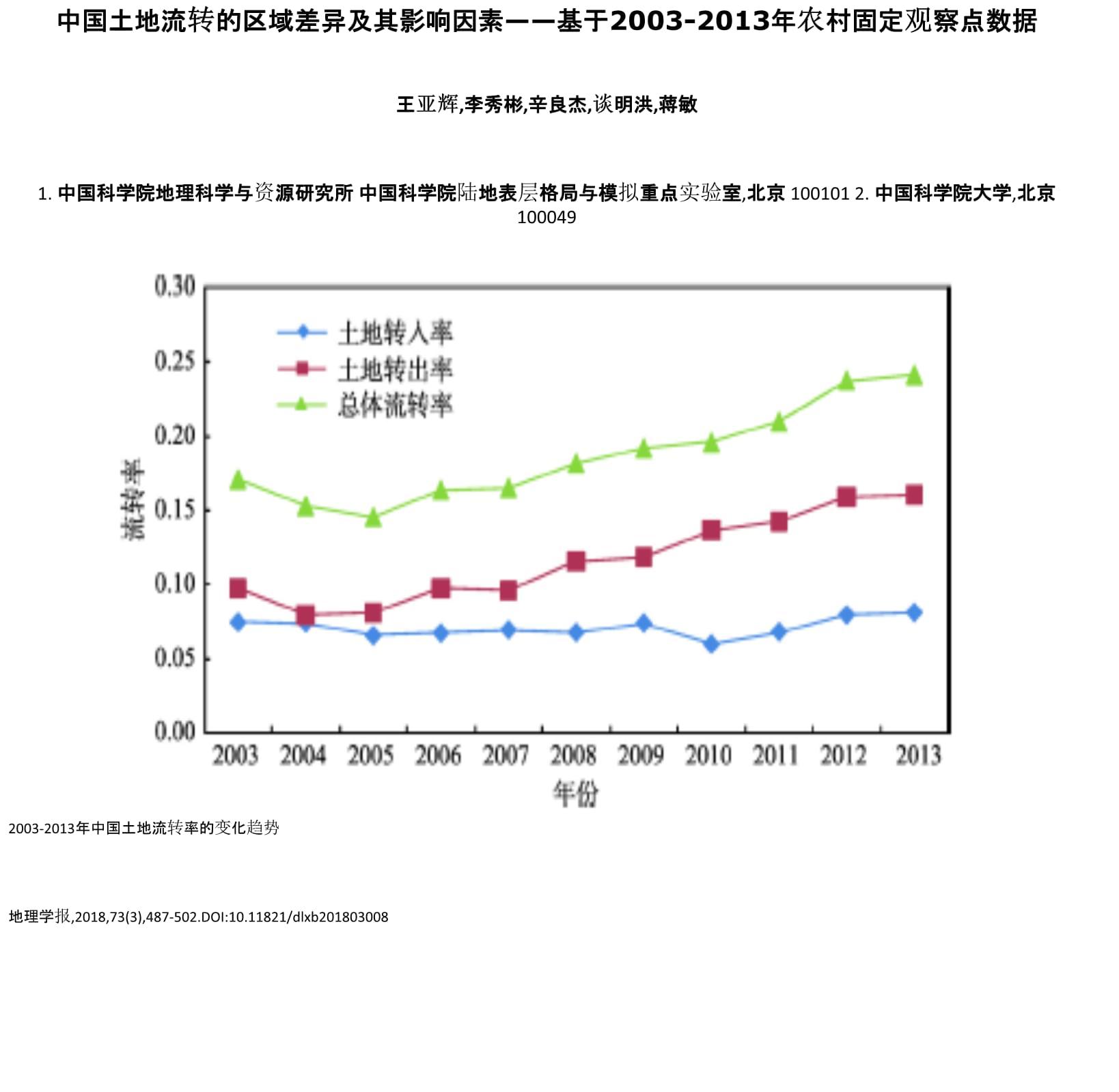 差異及其影響因素——基于2003-2013年農村固定觀察點數據.ppt