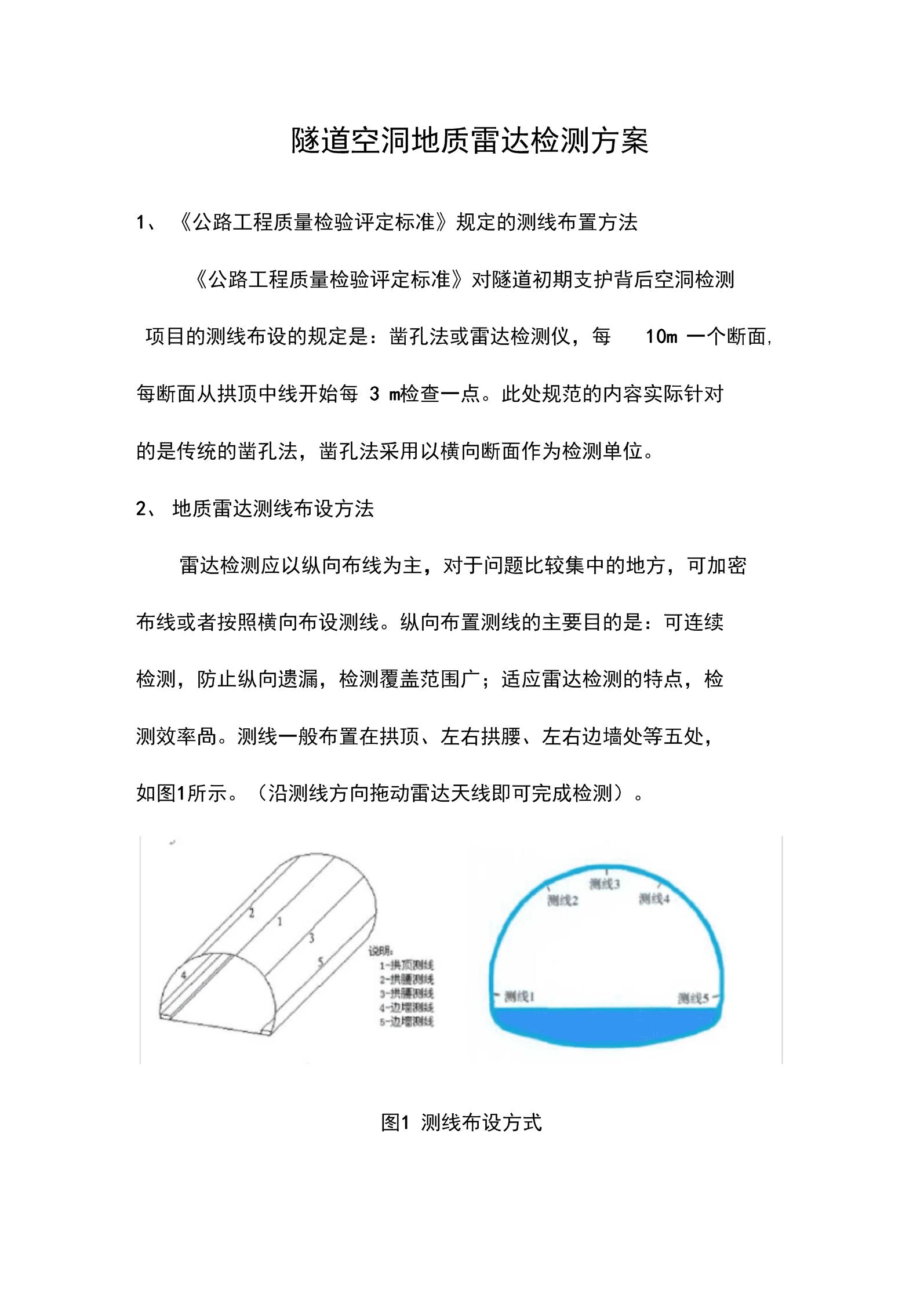 地质雷达测空洞方案.docx