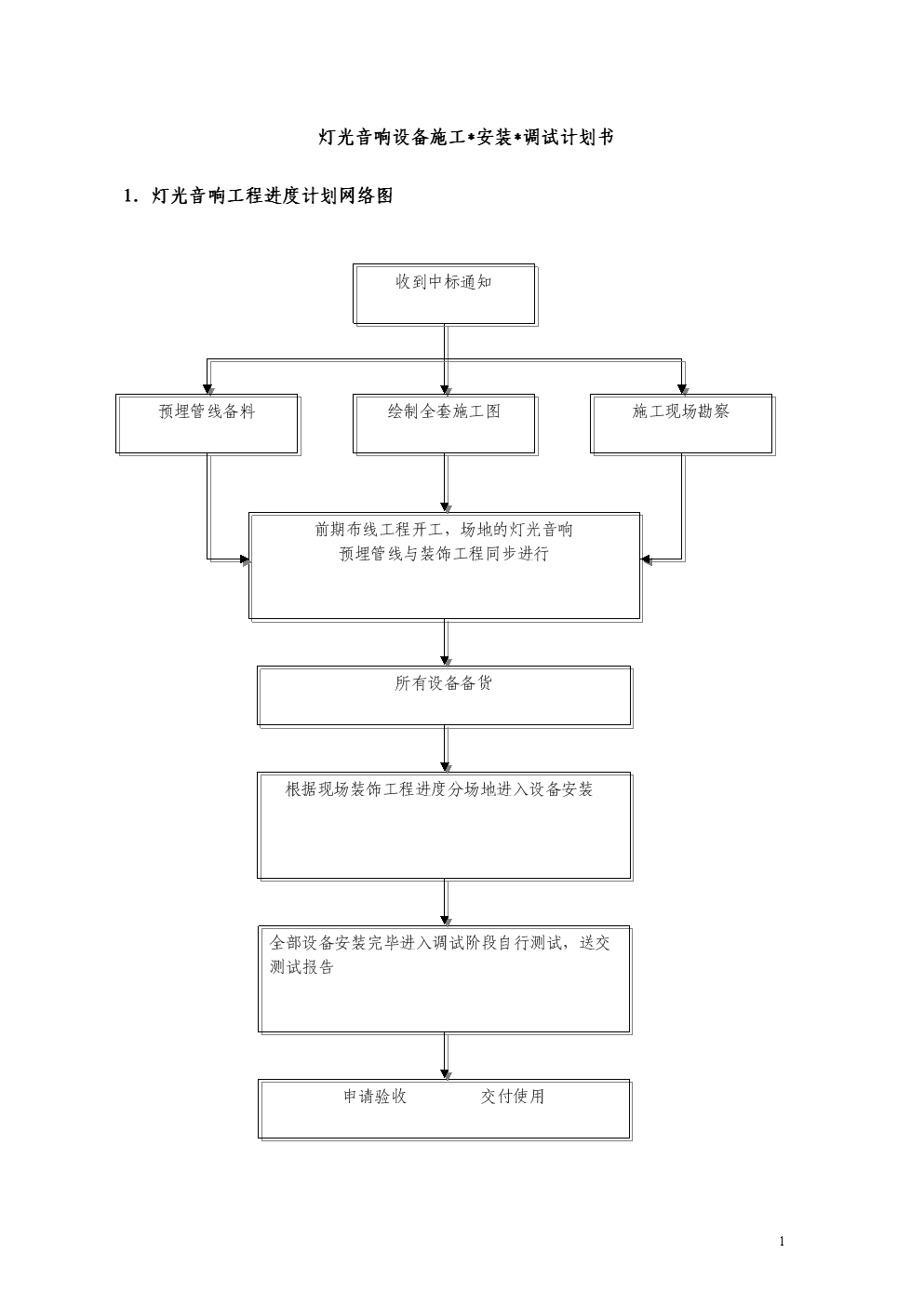 灯光音响设备施工安装调试计划书.doc