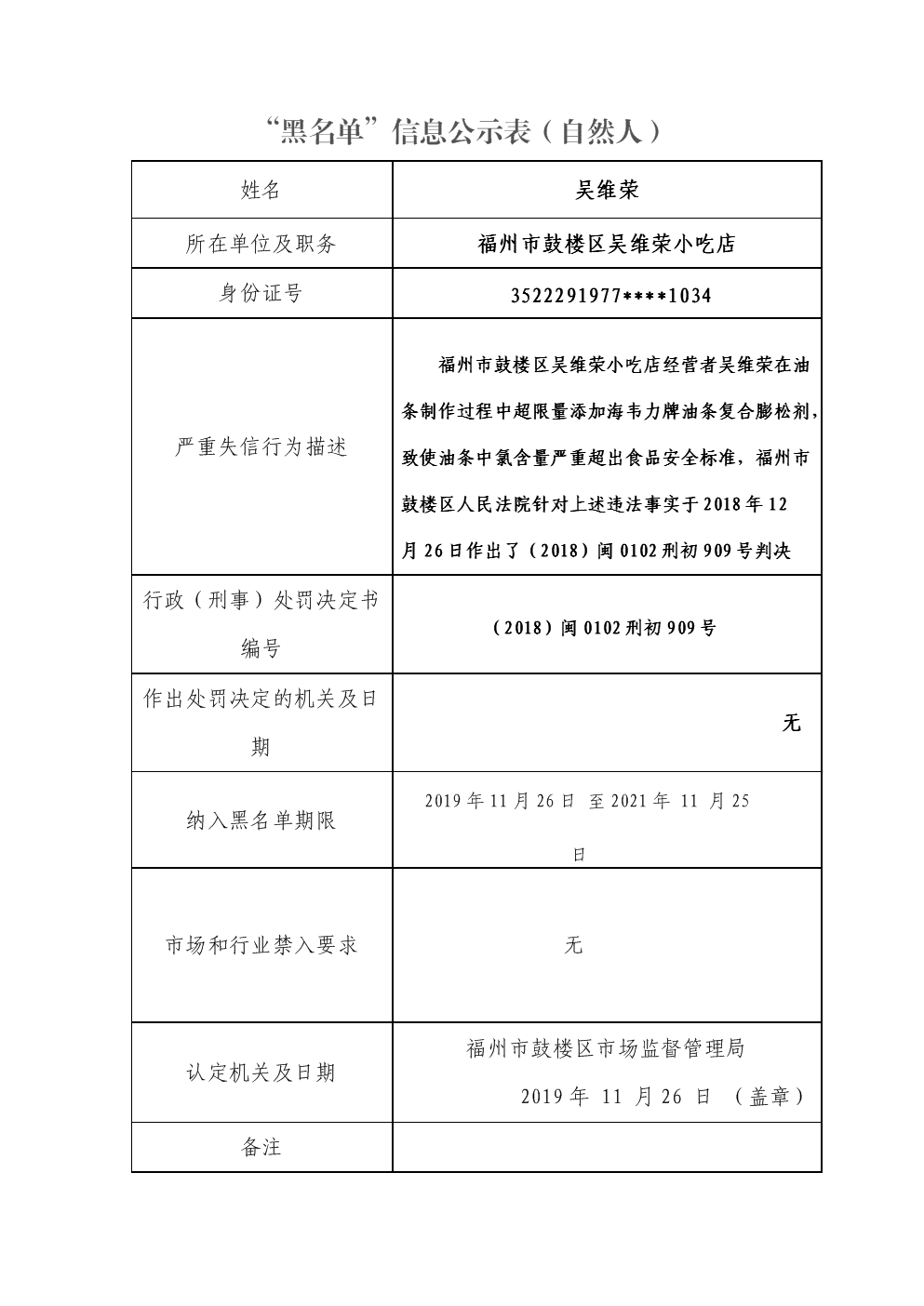 """""""黑名单""""信息公示表(自然人).doc"""