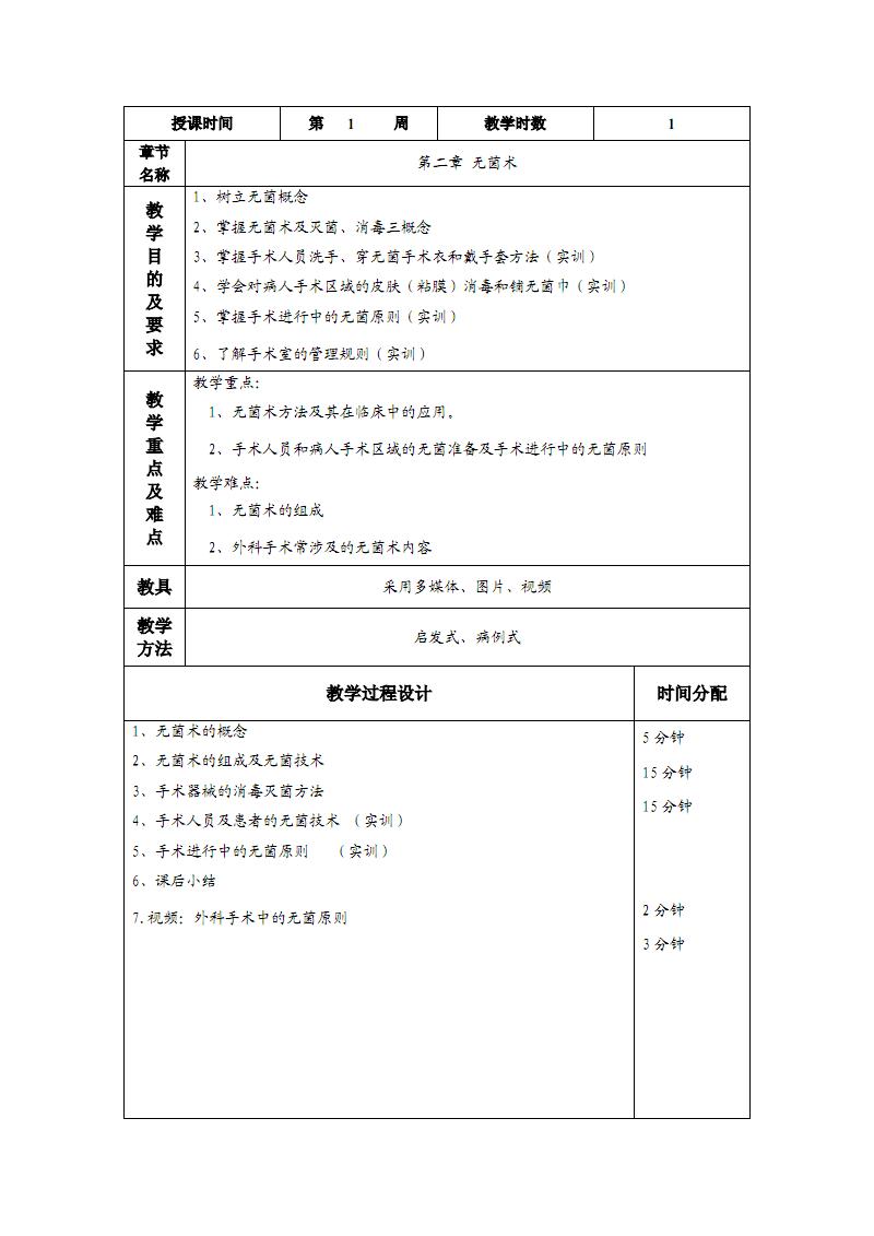 第2章 无菌术和手术的基本操作.pdf