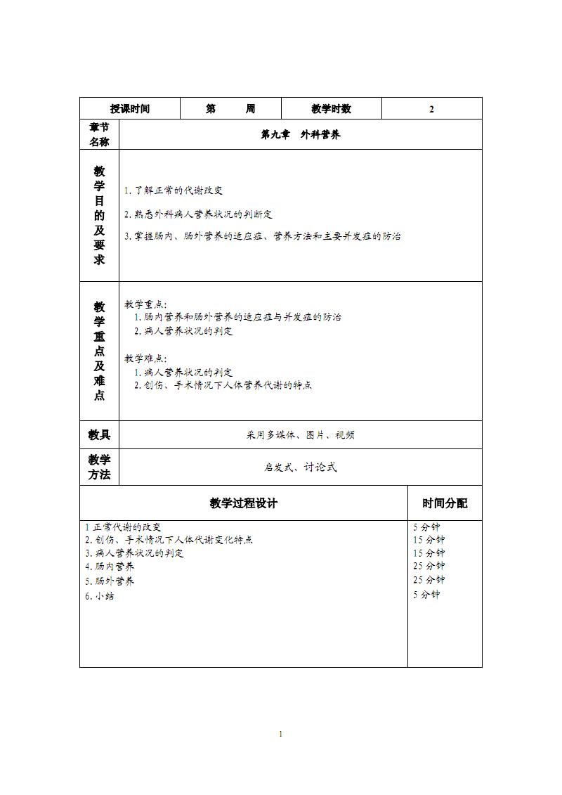 第9章 外科营养.pdf
