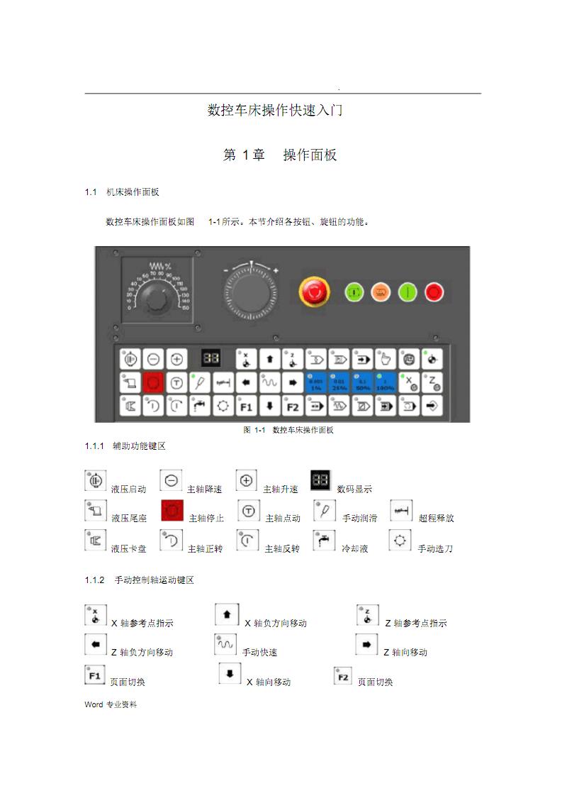 FANUC车床操作说明.pdf